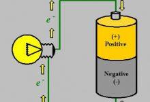تصویر از شدت جریان الکتریکی