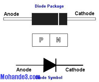 diode-4