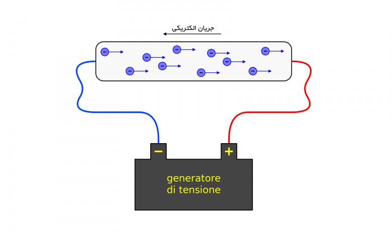 تصویر از جریان الکتریکی